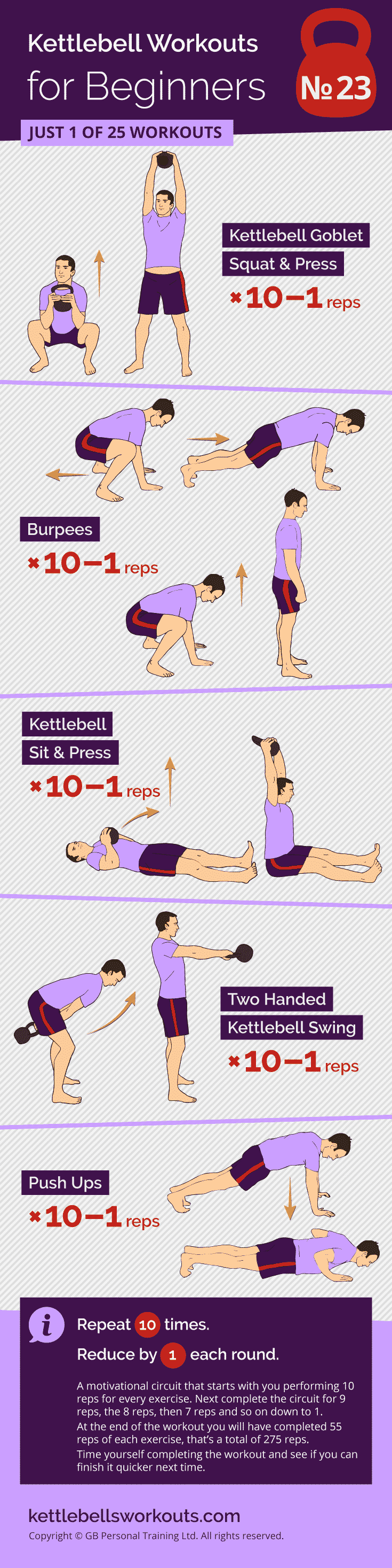 Reps Countdown Kettlebell Workout