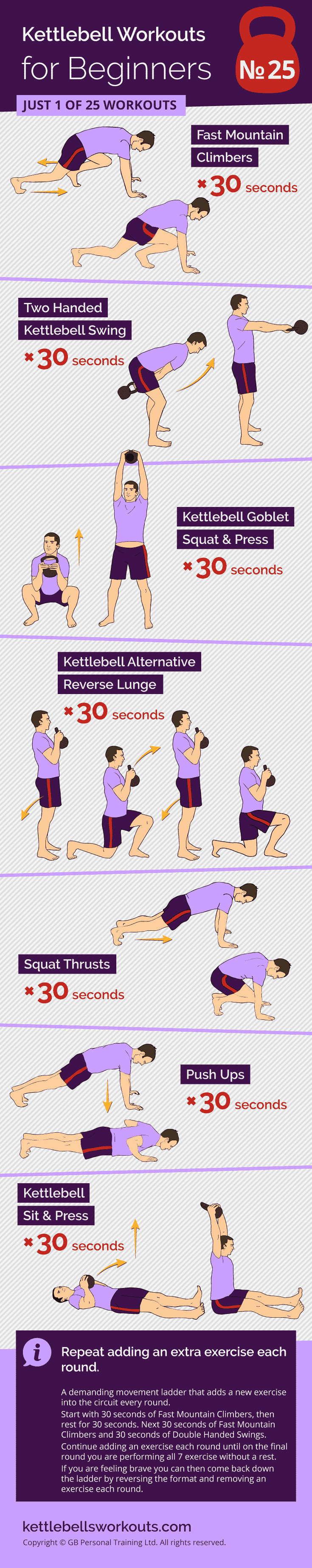 Monster Kettlebell Movement Ladder Workout