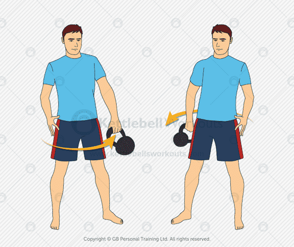 kettlebell slingshot is an active recovery exercise