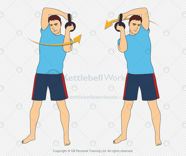 kettlebell halo exercise is great for active rest