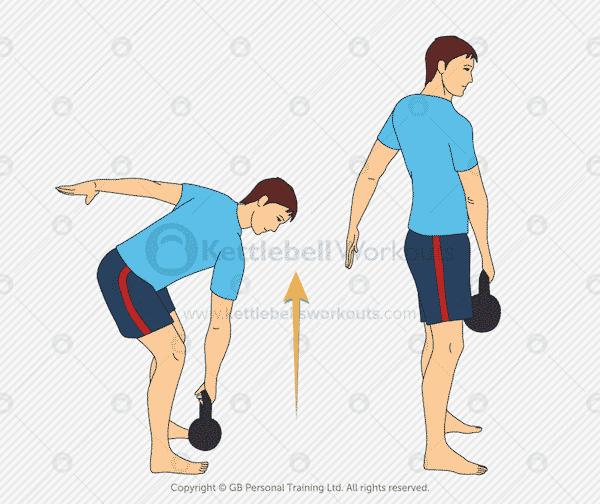 Kettlebell Single Arm Deadlift