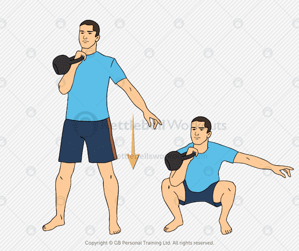 Kettlebell Racked Squat Exercise
