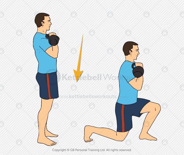 Kettlebell Racked Reverse Lunge Exercise