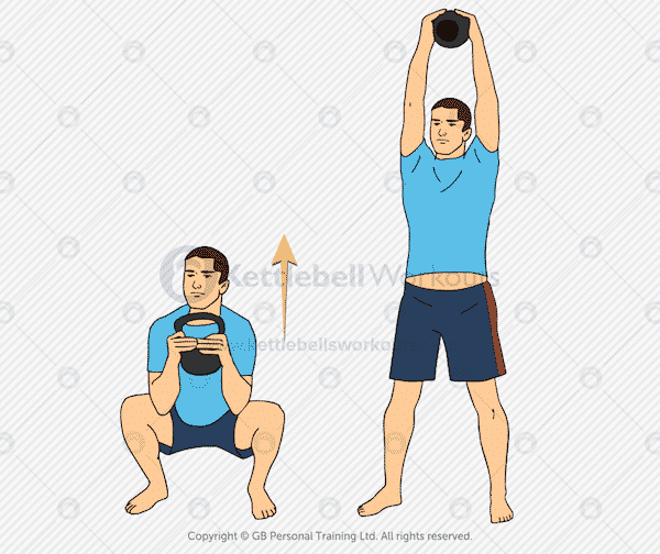 Kettlebell Two Handed Squat and Press Exercise