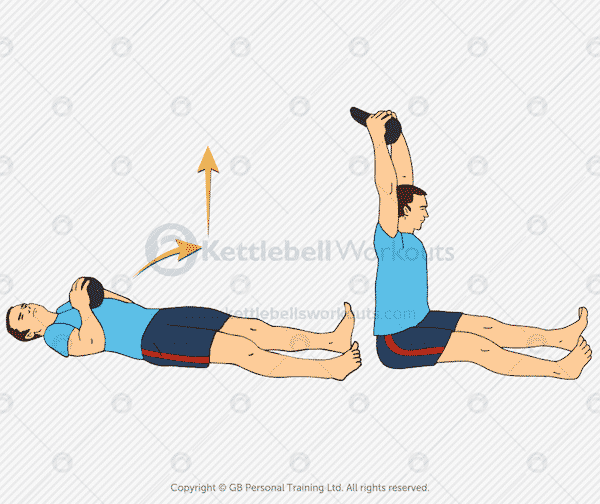 Kettlebell Sit and Press Exercise