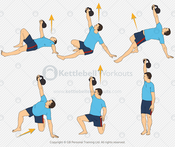 Kettlebell Turkish Get Up Exercise