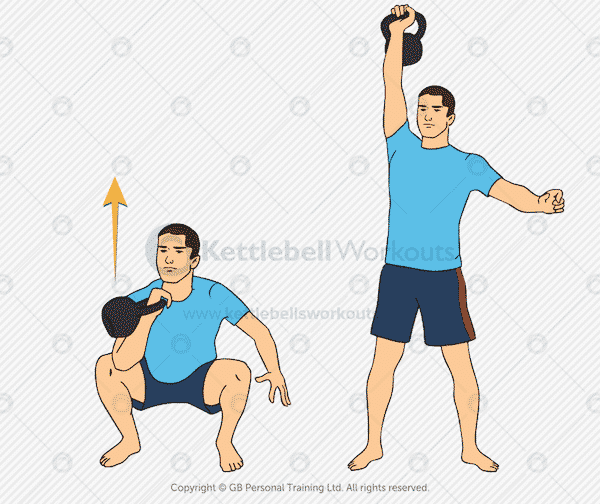 Kettlebell thruster for full body kettlebell workouts