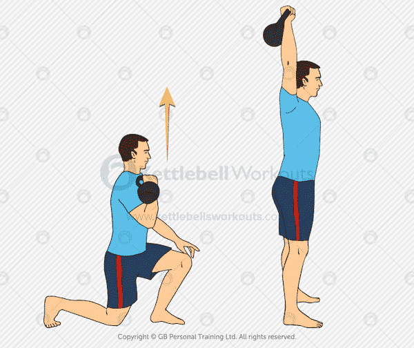 Kettlebell Lunge and Press Exercise