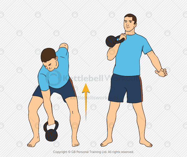 Kettlebell Clean Exercise Uses the Hip Hinge