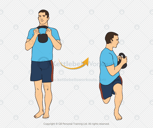 Kettlebell Lunge with Rotation Exercise