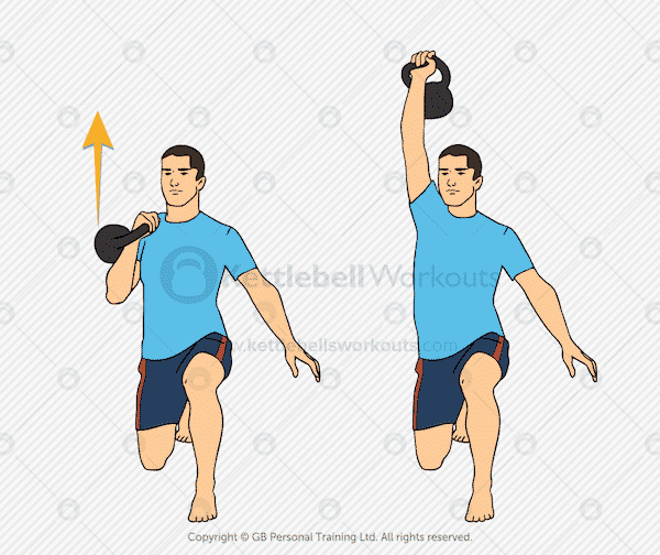 Kettlebell Half Kneeling Press