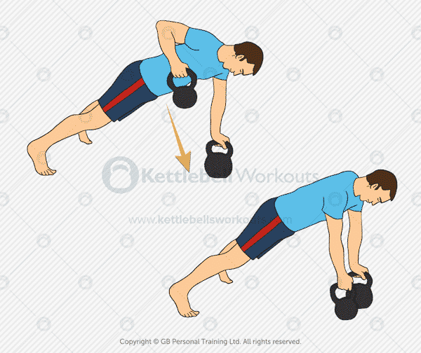 Kettlebell Renegade Row for the back and core muscles