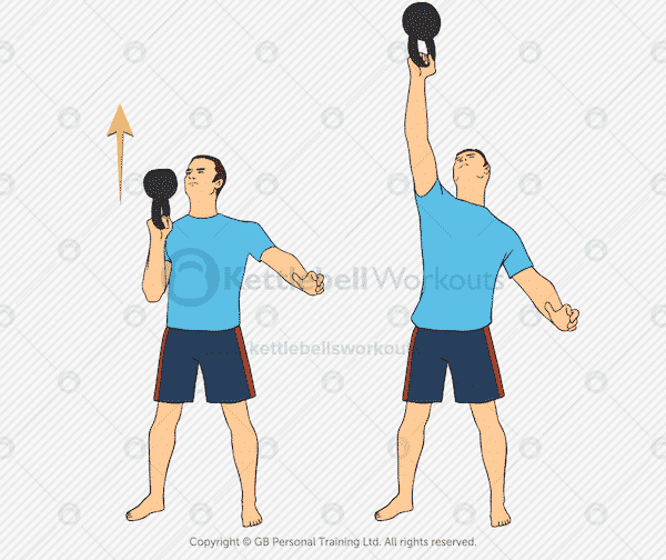 Kettlebell Bottoms Up Press Exercise