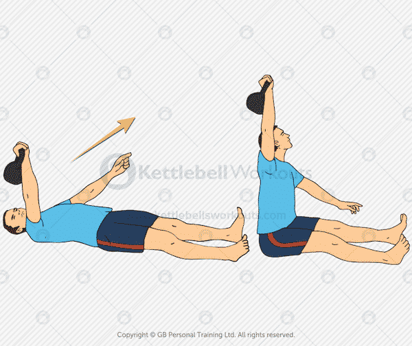 Kettlebell Straight Arm Sit Exercise