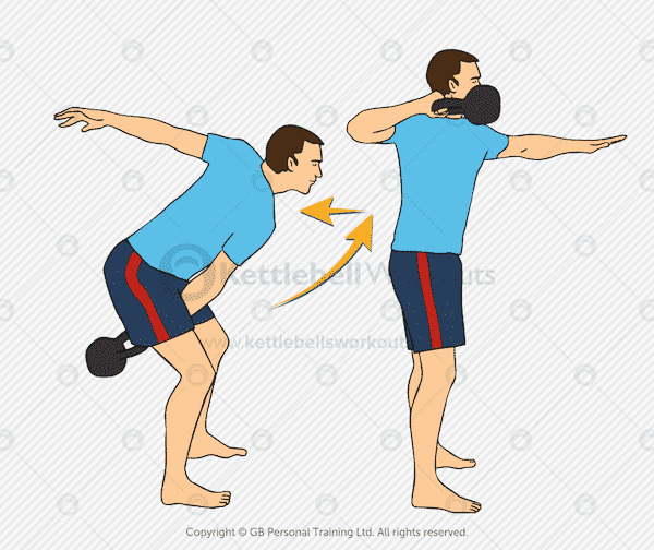 Kettlebell High Pulls Exercise