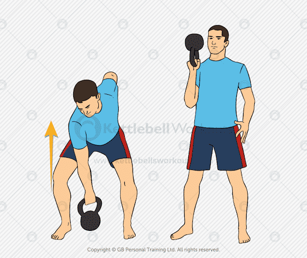 Kettlebell Bottoms Up Clean Exercise