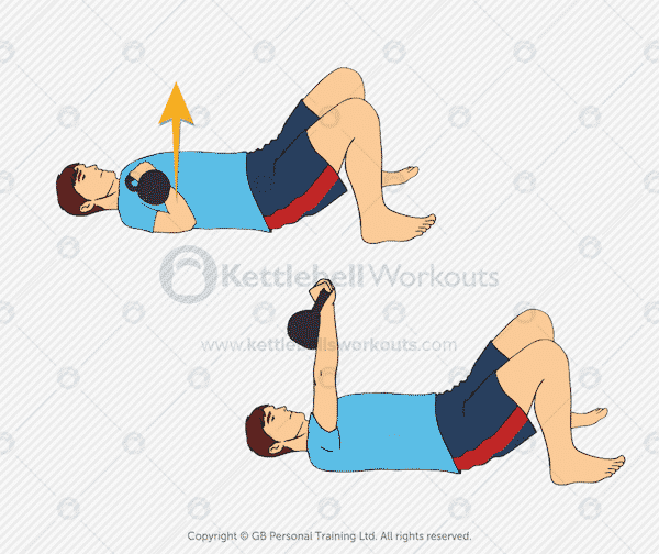 Lying Kettlebell Chest Press