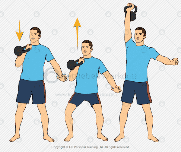 Kettlebell Push Press Exercise