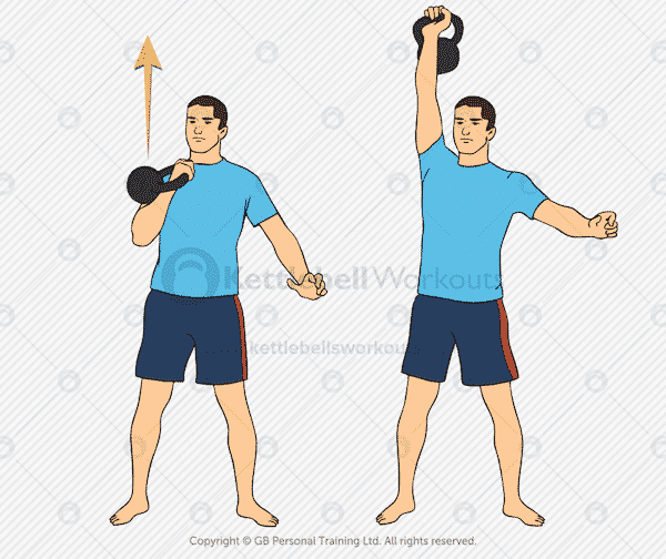 Kettlebell Overhead Press Exercise