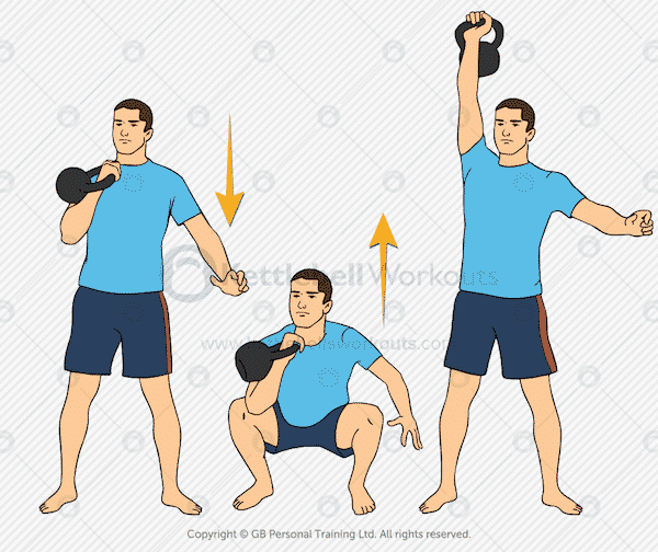 Kettlebell Clean, Squat and Press