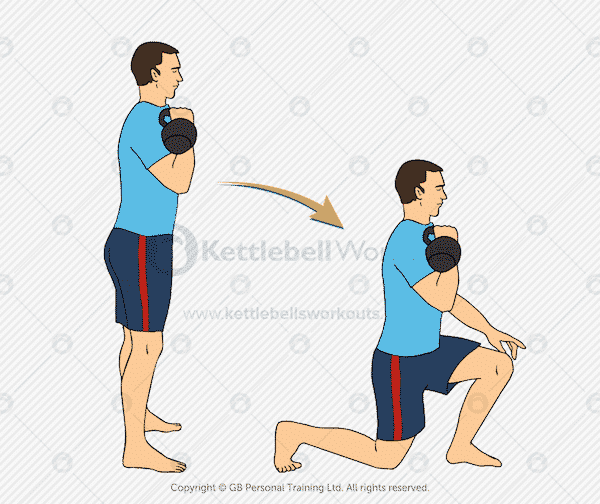 Kettlebell Forward Lunge Exercise