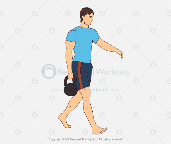 Kettlebell Farmers Carry Exercise