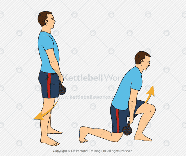 Kettlebell Tactical Lunge Exercise