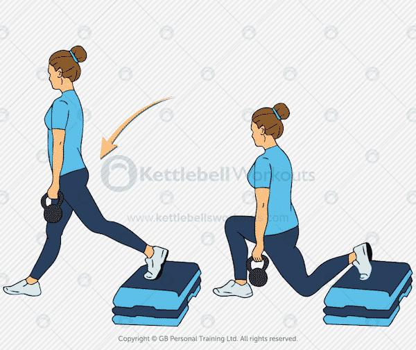 Kettlebell Bulgarian Lunge Exercise
