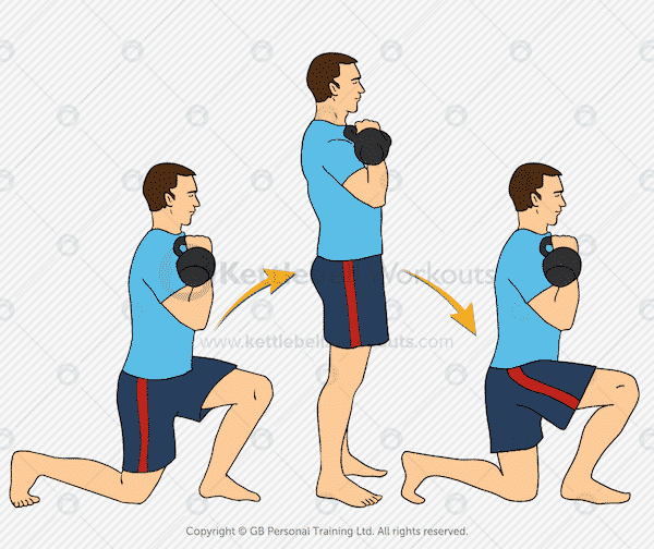 Kettlebell Double Lunge Exercise