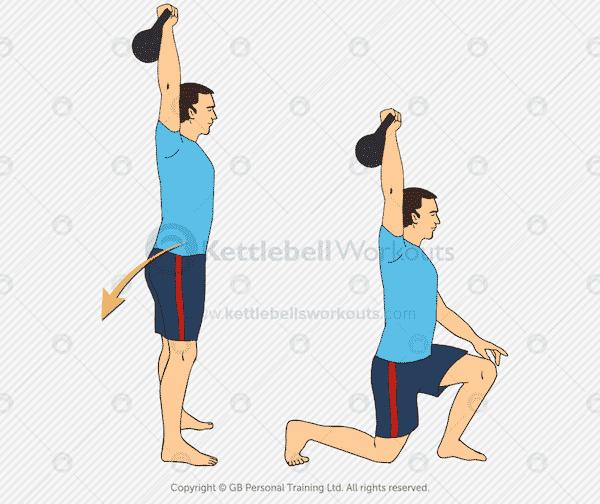 Kettlebell Overhead Reverse Lunge Exercise