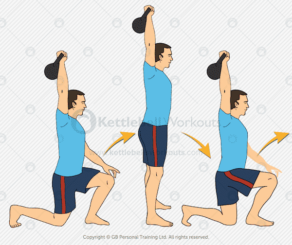 Kettlebell Overhead Walking Lunge Exercise