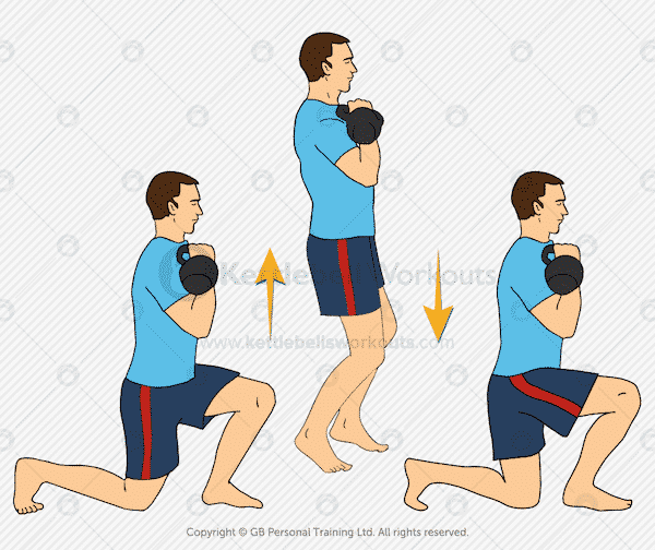 Kettlebell Jumping Lunge Exercise