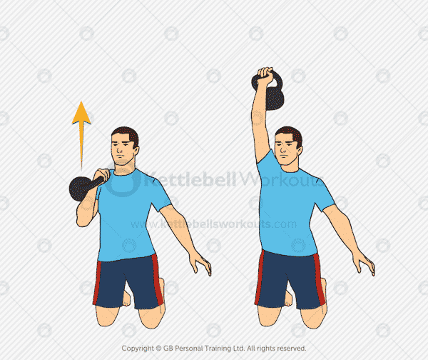 Kettlebell Tall Kneeling Press Exercise