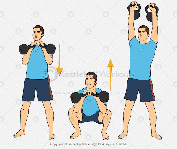 Double Kettlebell Clean, Squat and Press Exercise