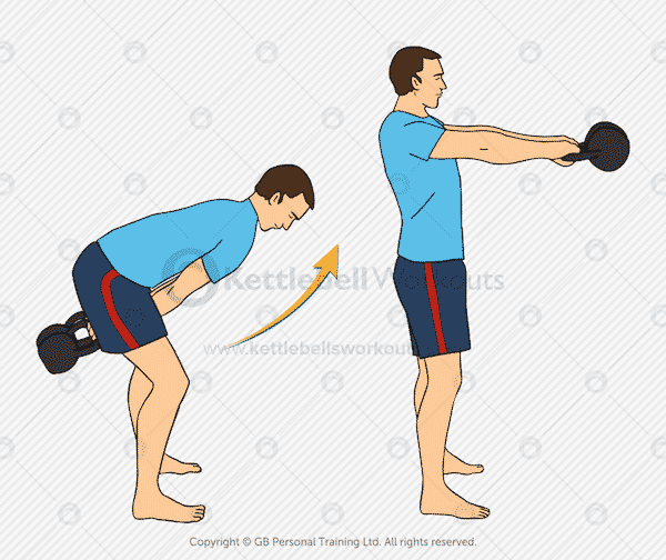 Double Kettlebell Swing for Strength