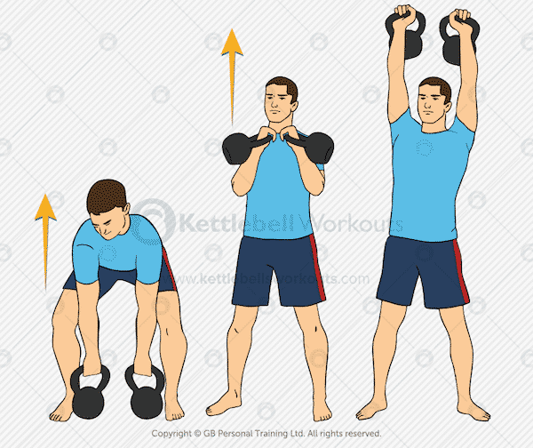 double kettlebell clean and press