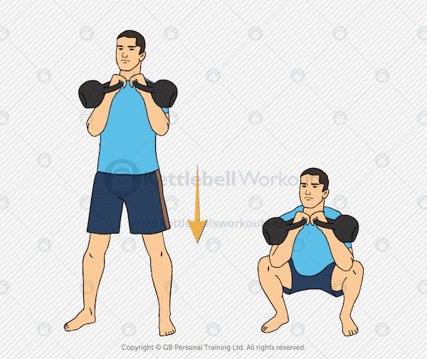 Double Kettlebell Squat for Strength