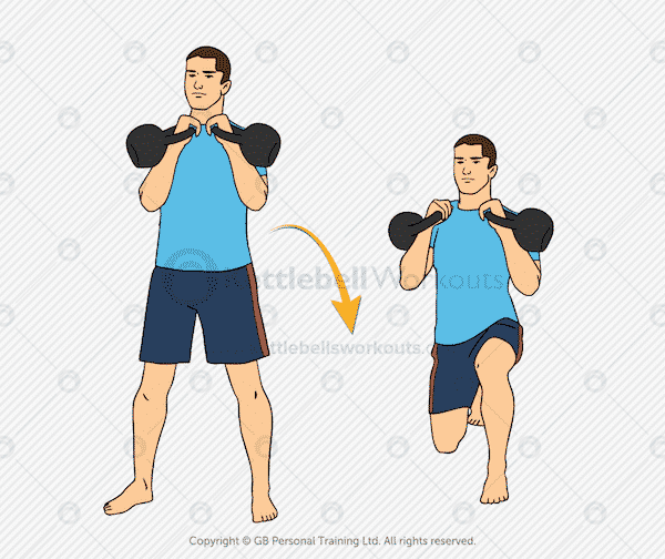 Double Kettlebell Lunge for Strength