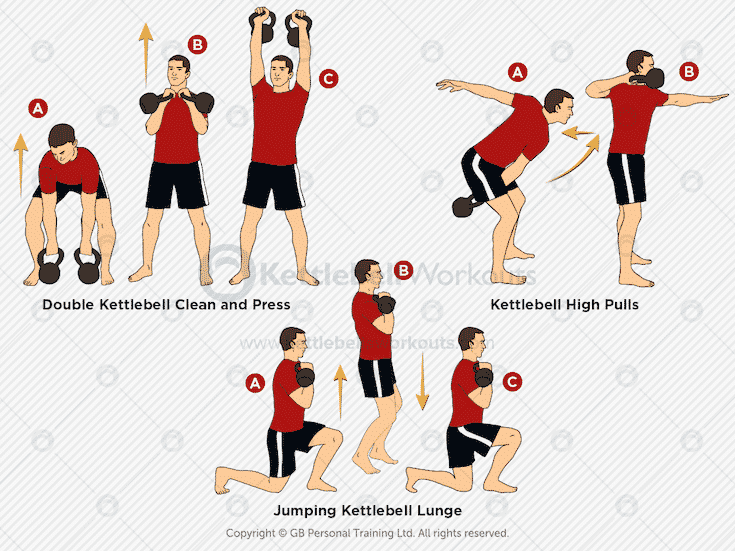 kettlebell workouts for mma fighters 15
