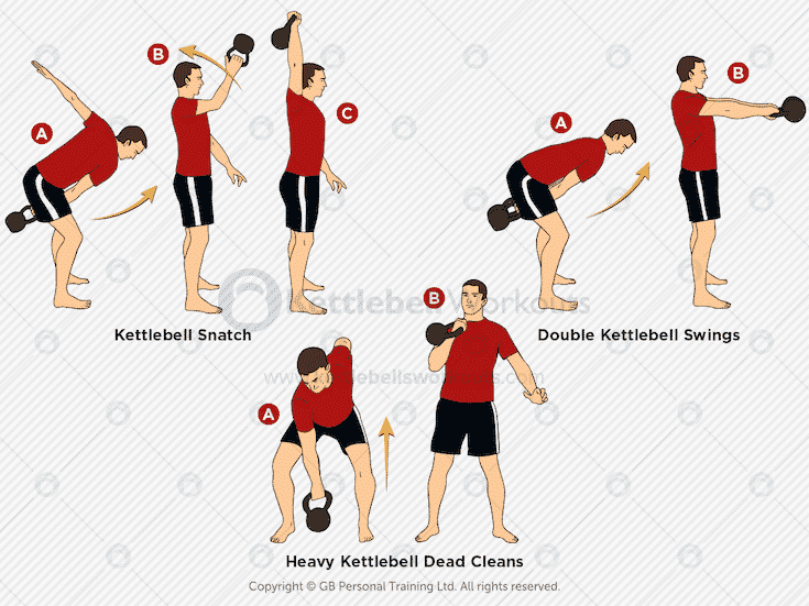 kettlebell workouts for mma fighters 16