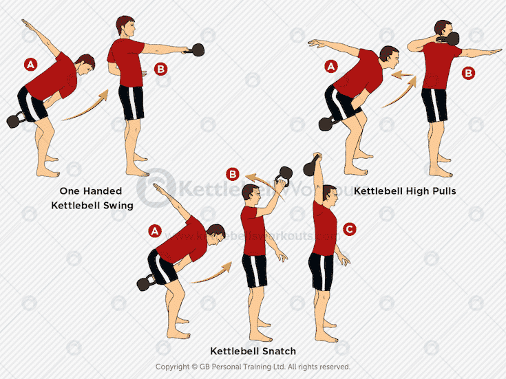 kettlebell workouts for mma fighters 17