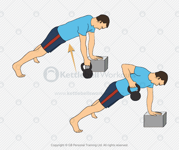 Kettlebell Plank Row with One Kettlebell