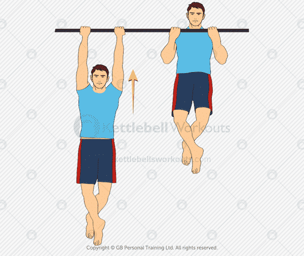 Bodyweight Chin Ups Exercise