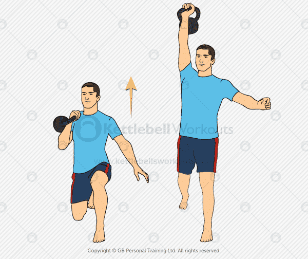 kettlebell static lunge and press exercise